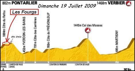 19072009_le_tour_passera_aux_fourgs